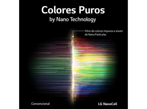 NanoCell%20Smart%20TV%20LG%2075%22%20UHD%204K%2075NANO90%2C%2Chi-res