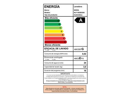 Lavadora%20Midea%20Frontal%208.5%20Kg%20MLF-085BE08N%2C%2Chi-res