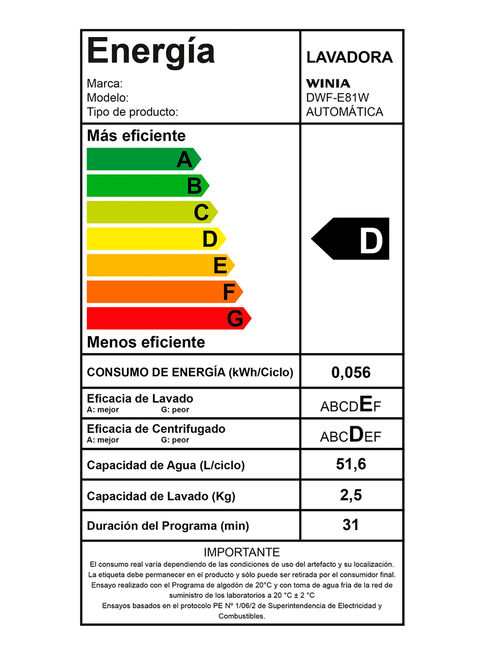 Lavadora%20Winia%20Superior%208%20Kilos%20DWF-E81W%2C%2Chi-res