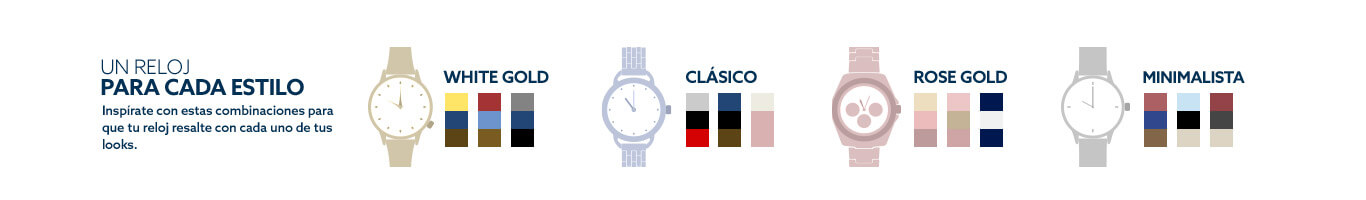 Detalle de relojes según estilo y diseño